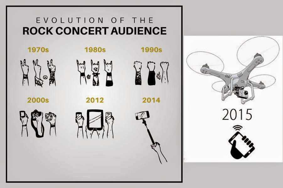 The-Evolution-of-The-Rock-Concert-Audience