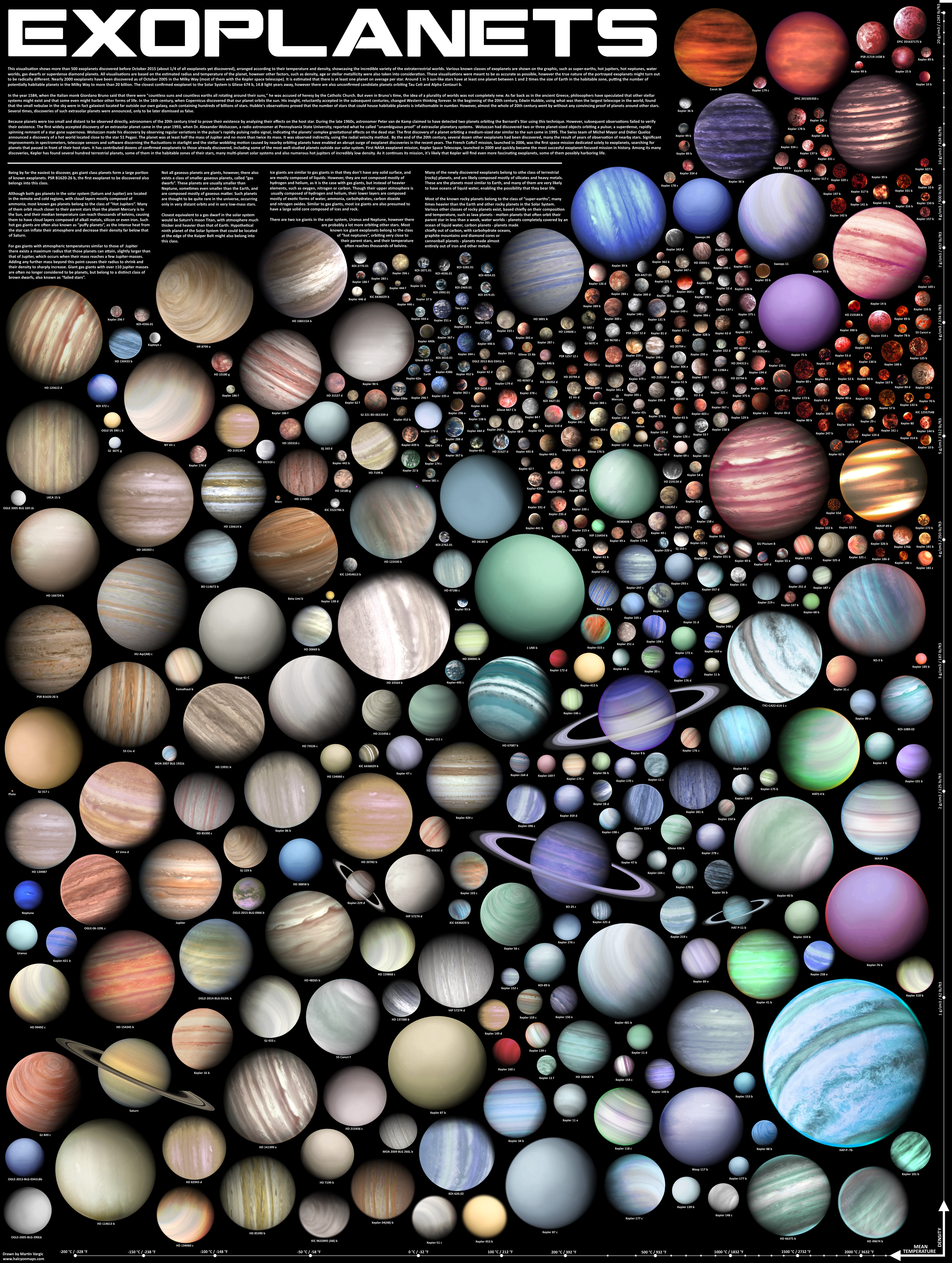 exoplanets_by_jaysimons-discovered