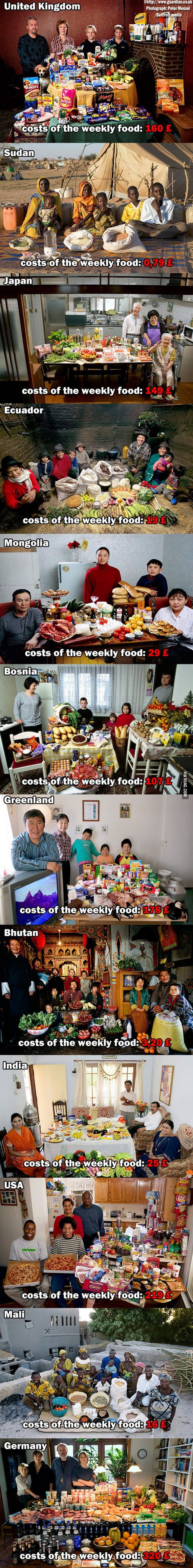 food-prices-around-world2