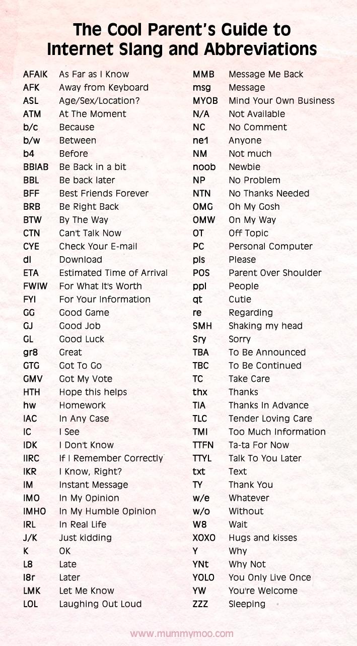 internet-slang-vocabulary