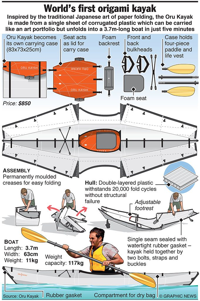 worlds-first-origami-kayak