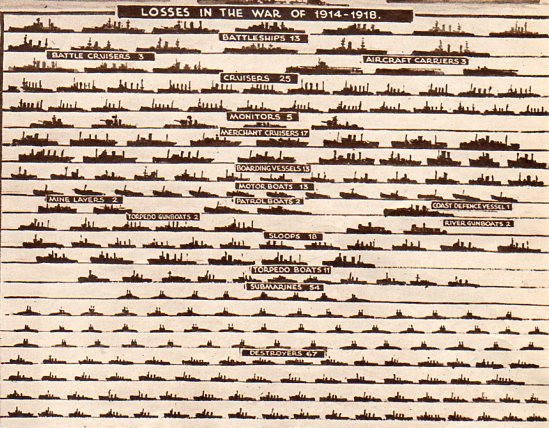 naval-war-losses-britain-2