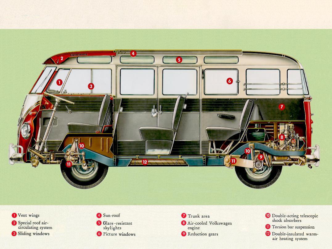 classic-volkswagen-transporter-cutaway-illustrations-2