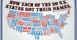 How Each of the United States Got Their Names