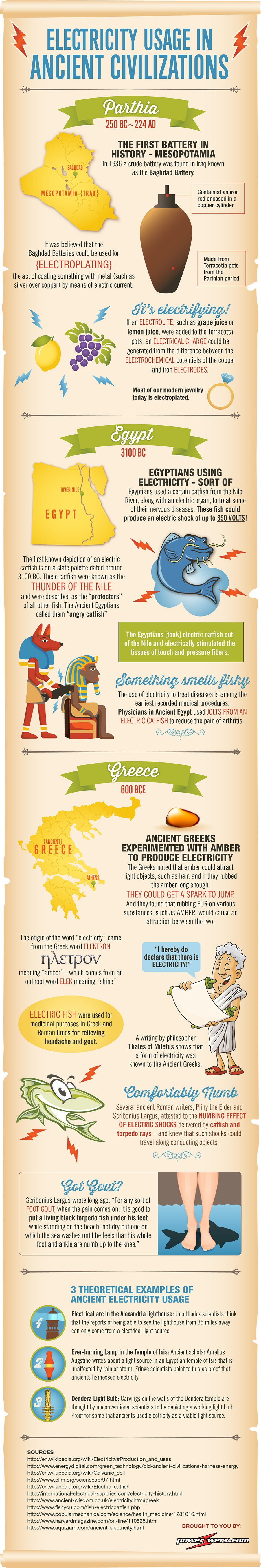 electricity-usage-in-ancient-civilizations_infographic
