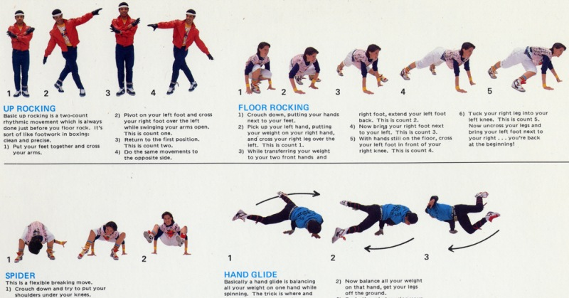 Breakdancing Moves List