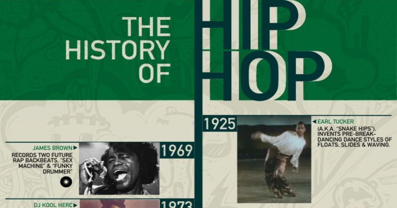 history-of-hip-hop-infographic-fb