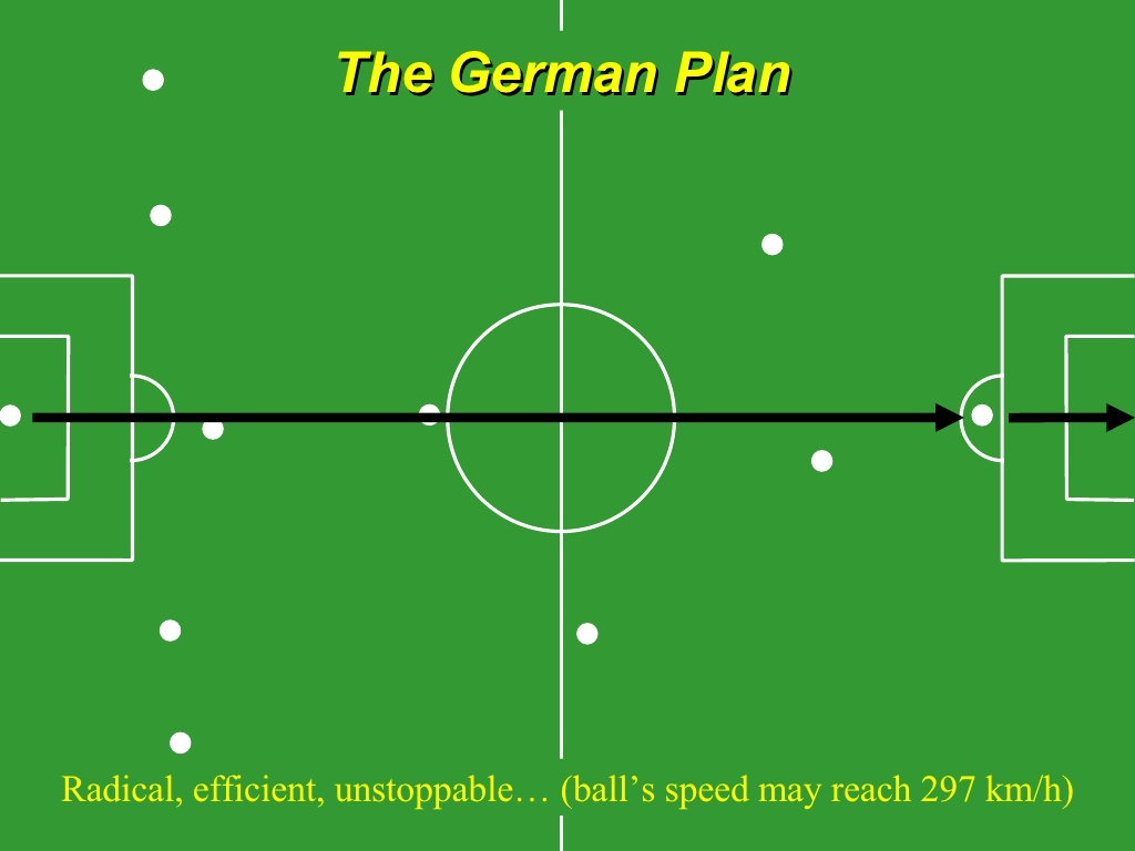 The Next 100 Years >> Football Tactics of Different Nations - Earthly Mission