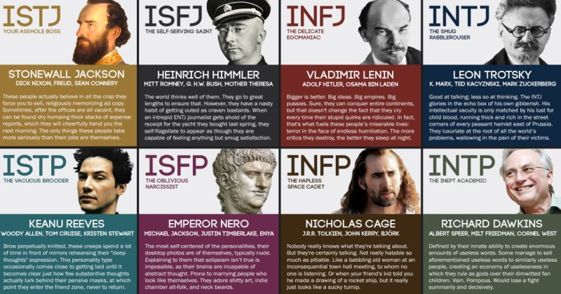 the brutally honest mbti chart earthly mission