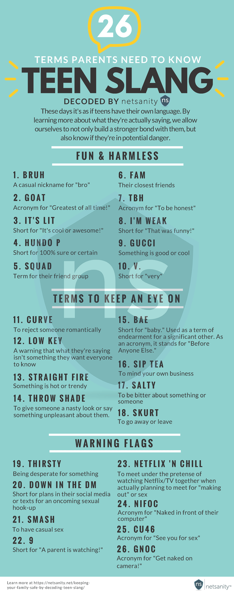 Teen Slang Terms Parents Need To Know - Earthly Mission-8601
