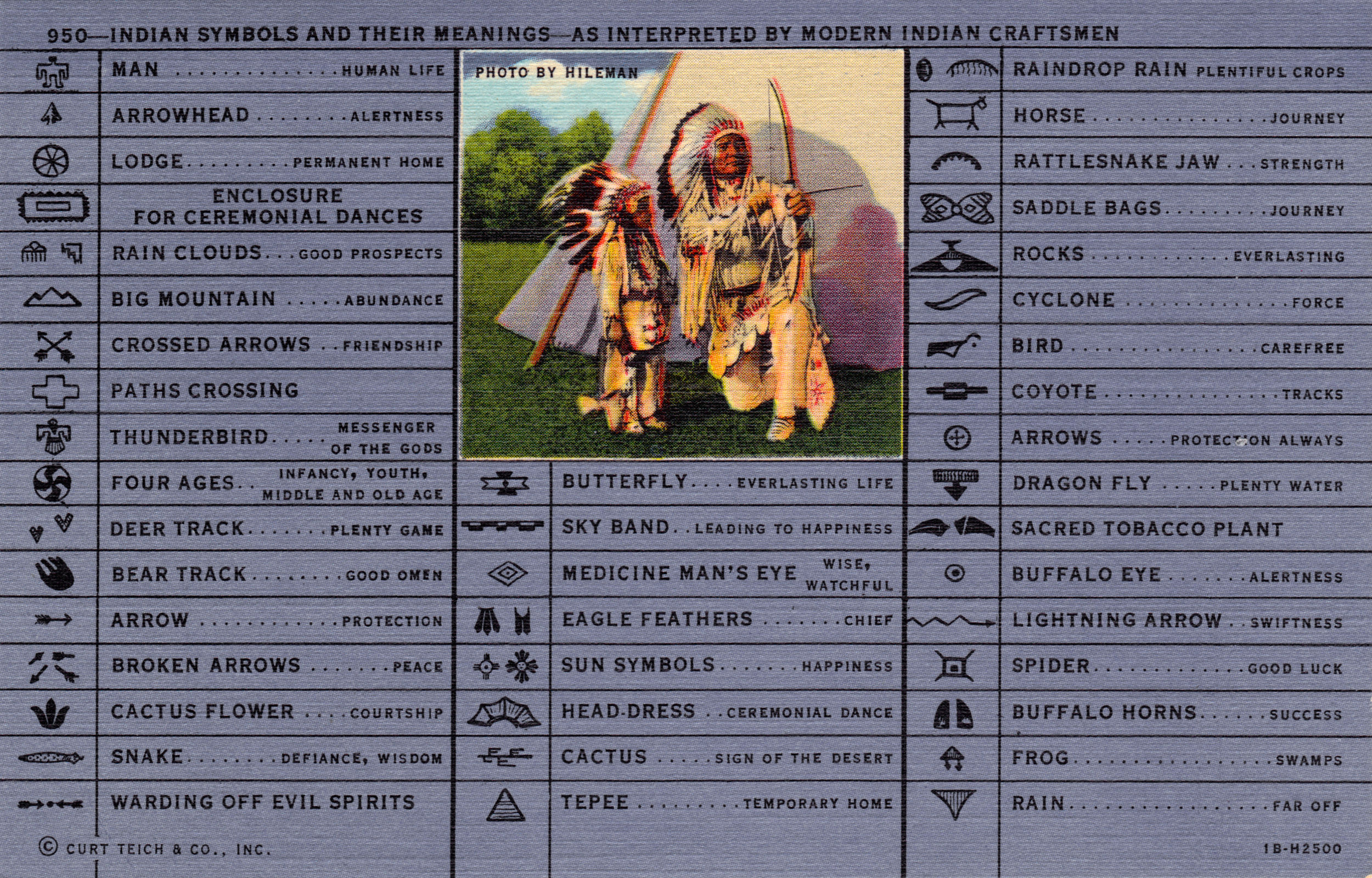 Native american symbols and their meanings earthly mission native american symbols and their meanings biocorpaavc Gallery