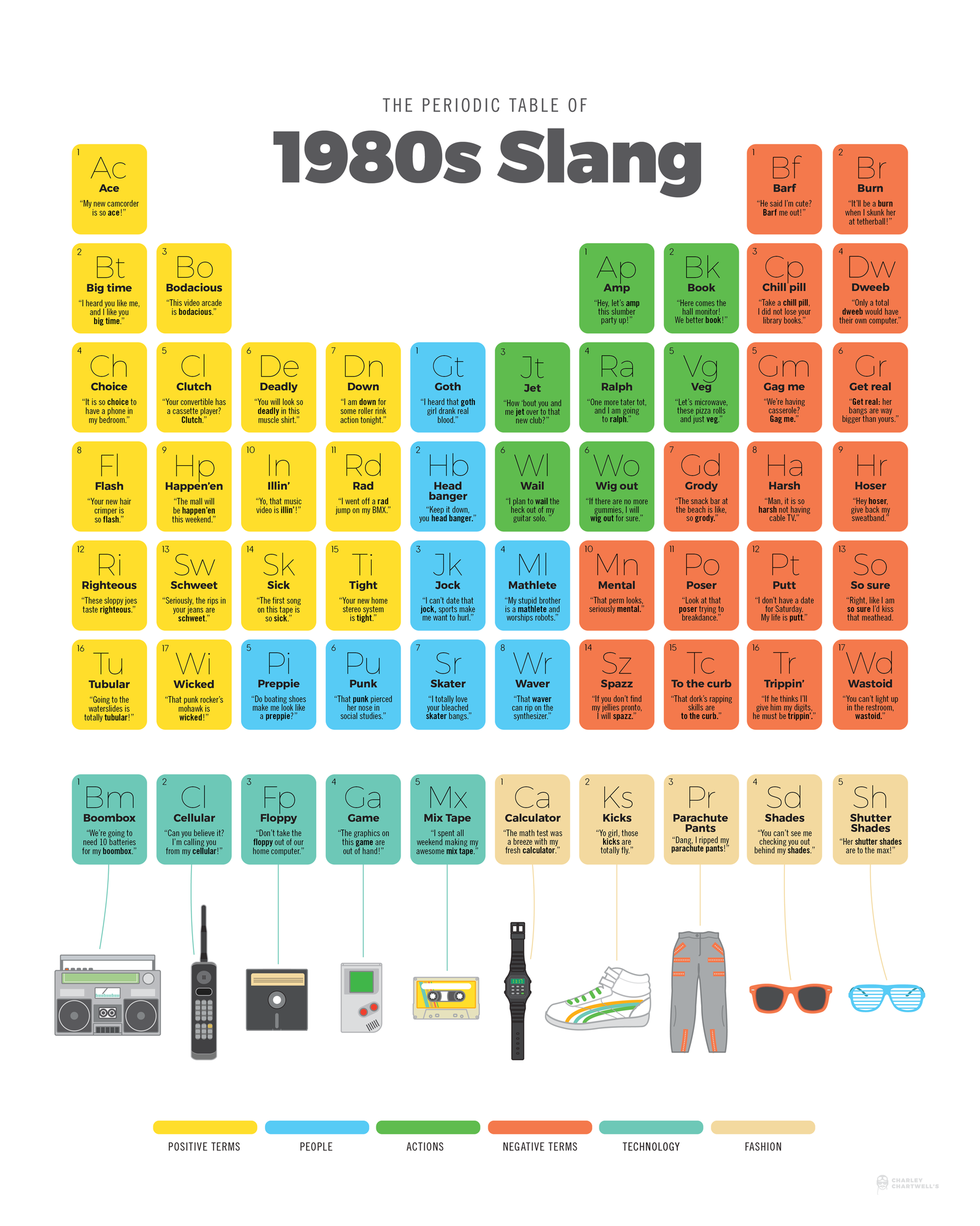 the perodic table of 1980s slang earthly mission