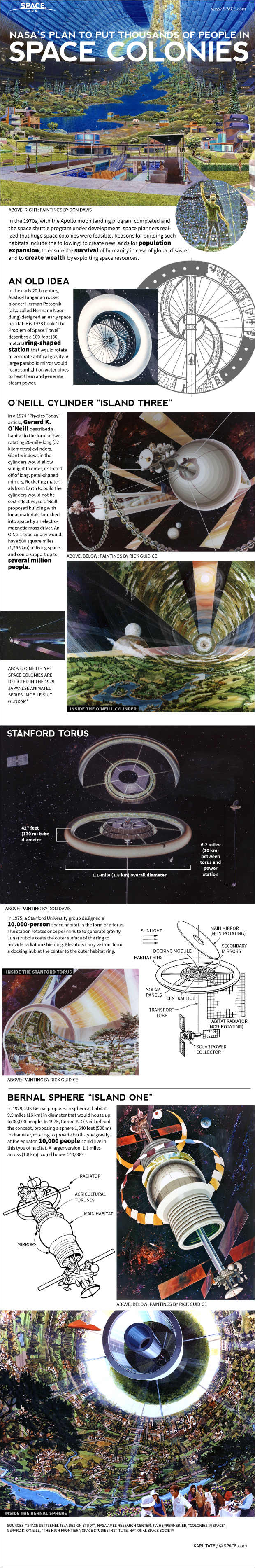 space colonies nasa