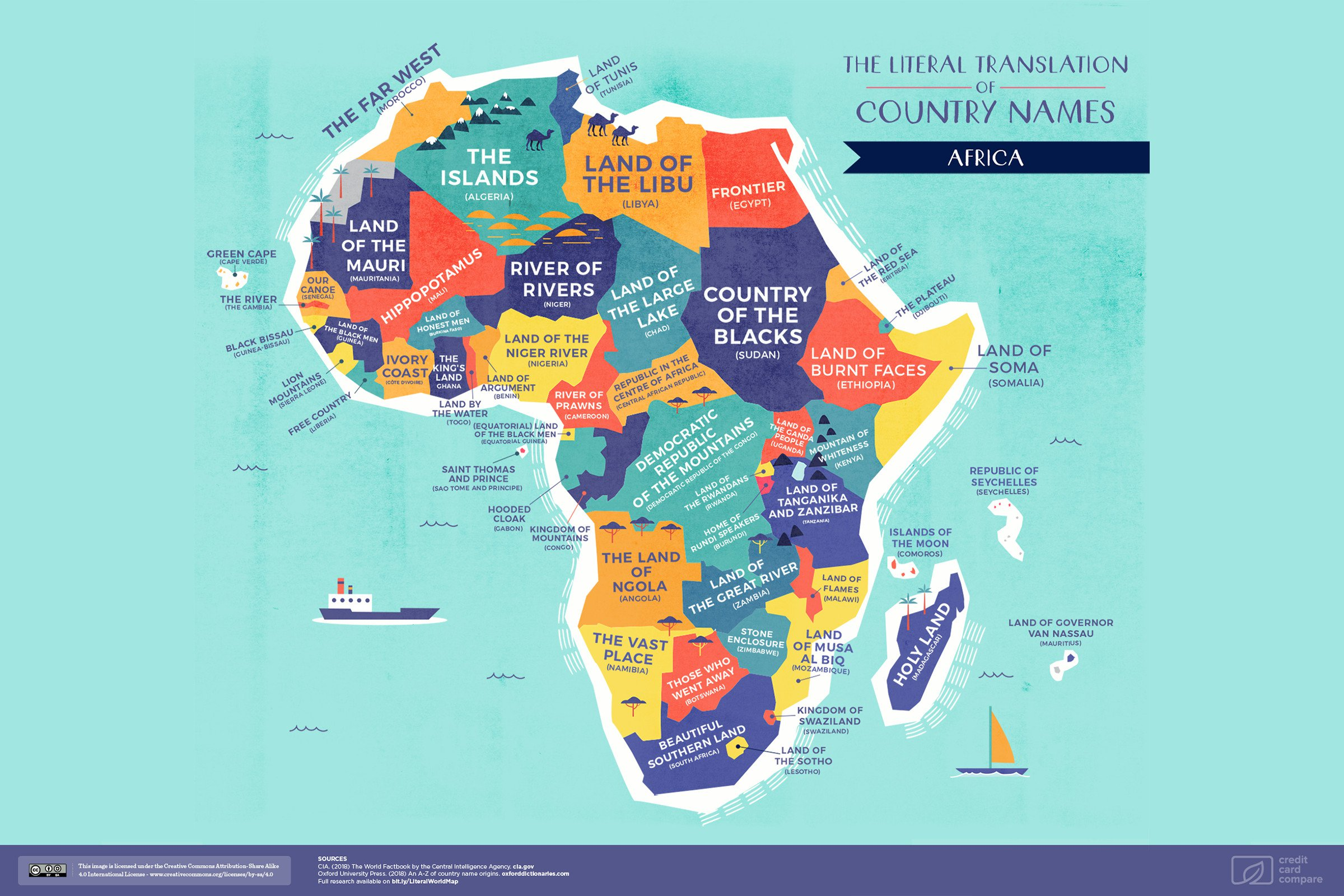 literal meaning of country names africa