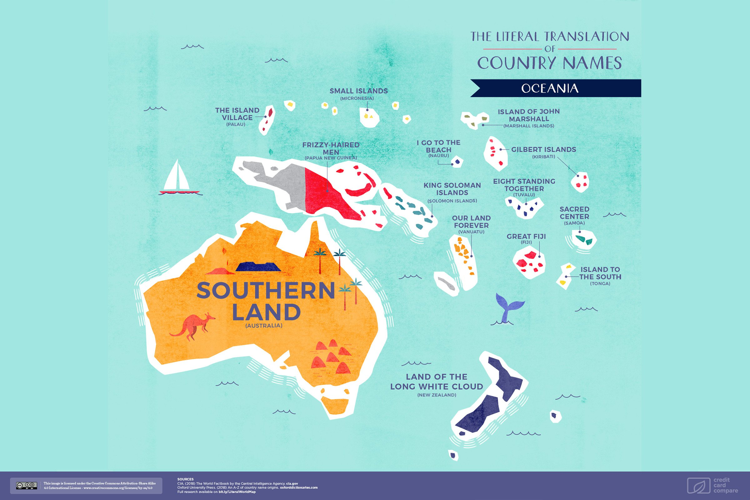 literal meaning of country names australia