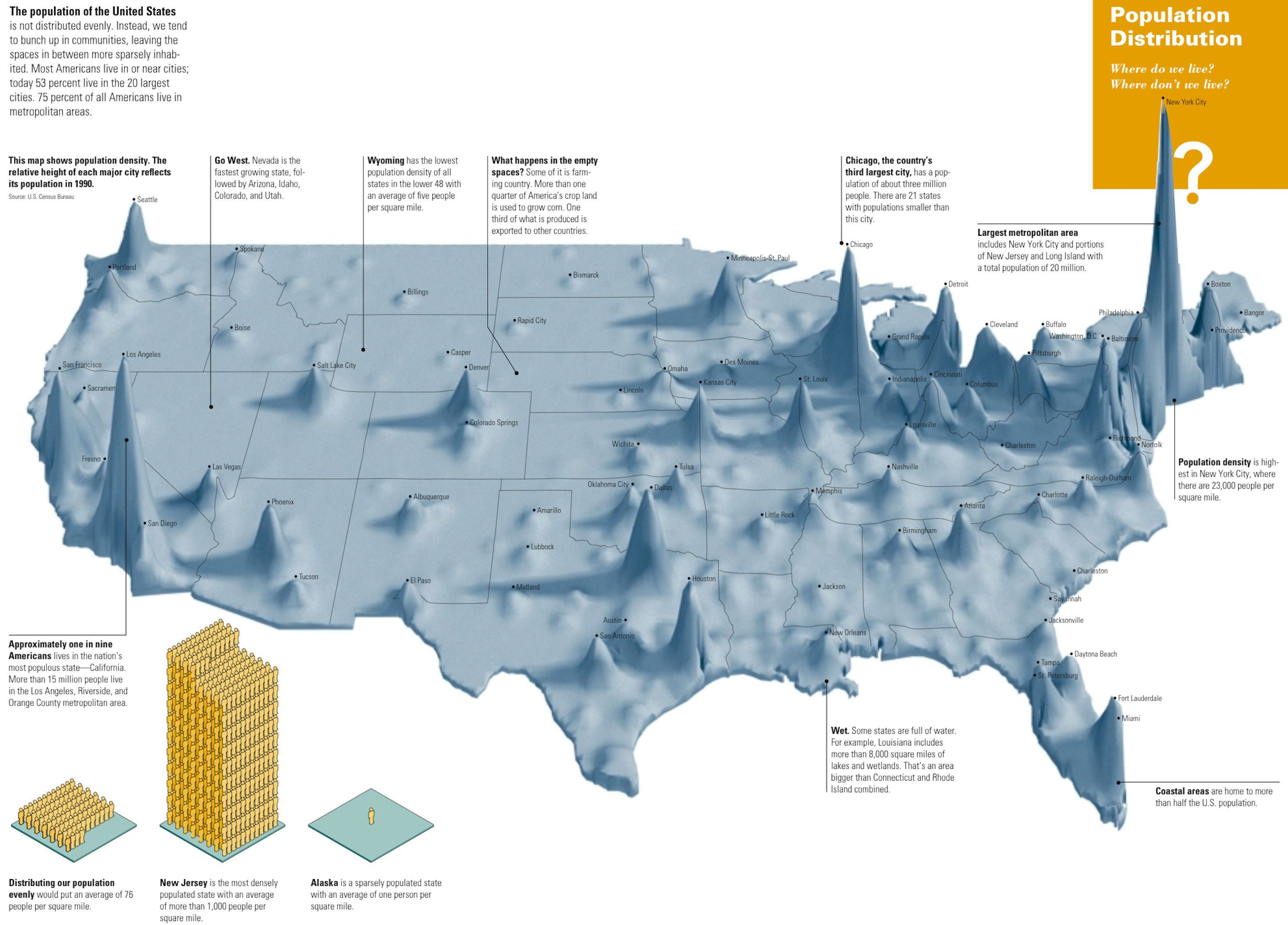 Population Density of the United States