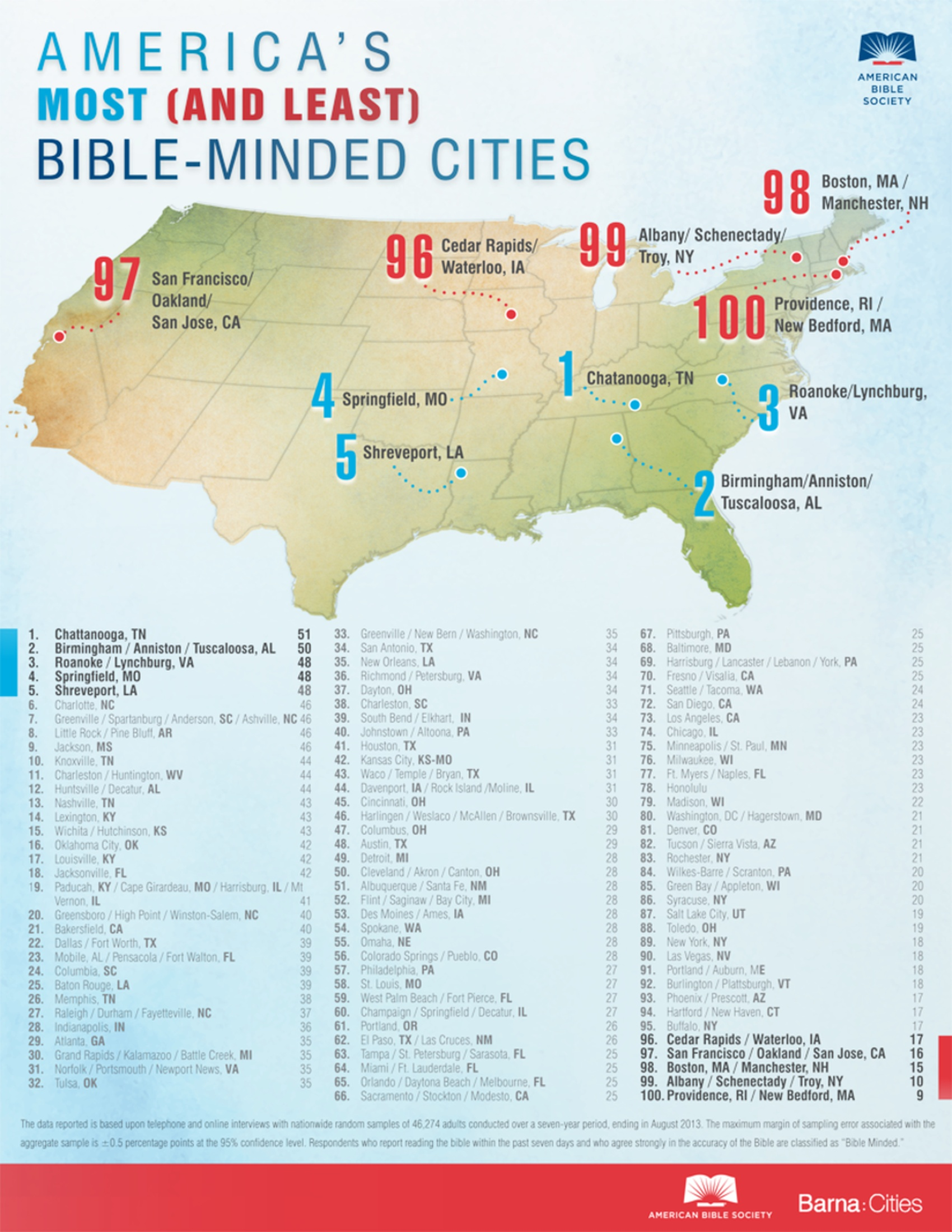 bible-minded cities usa infographic