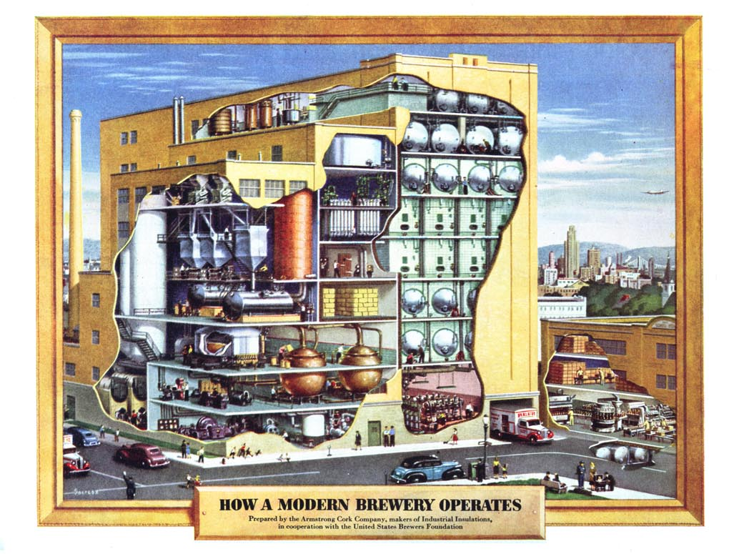 how a modern brewery operates