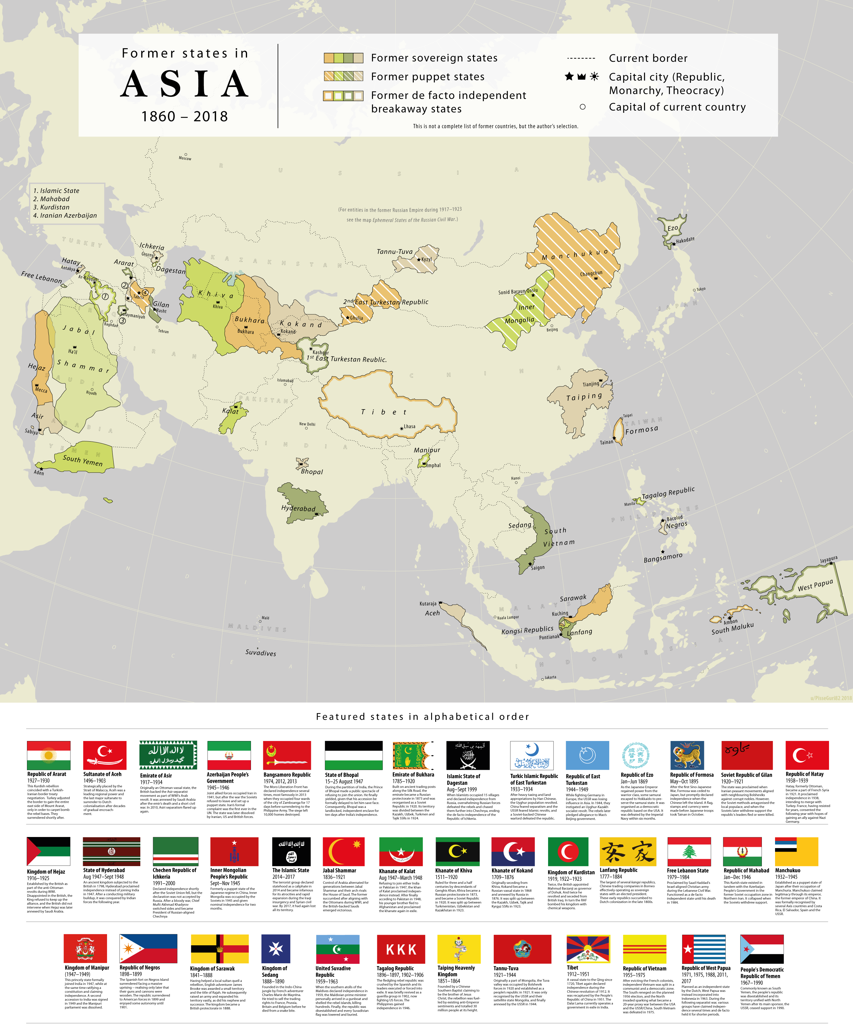 former states in Asia