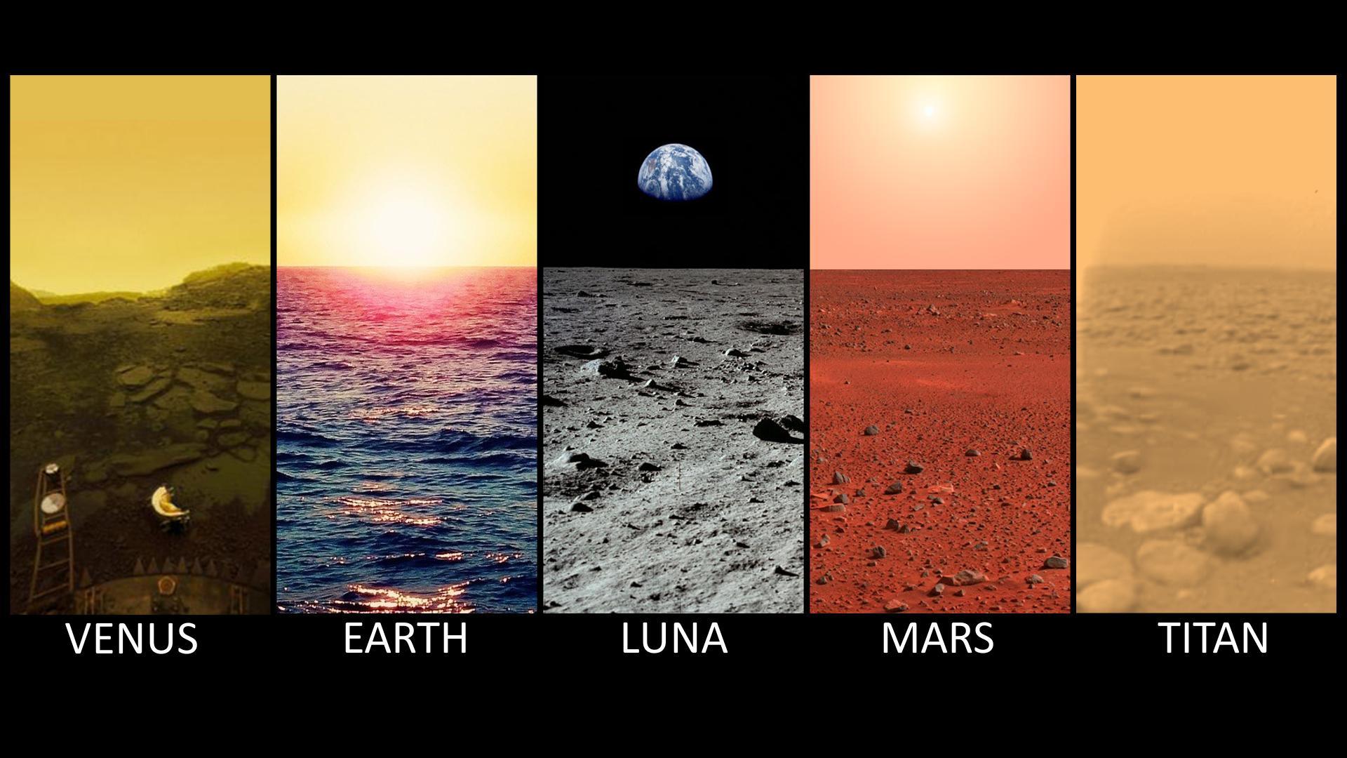 Horizon on Different Worlds