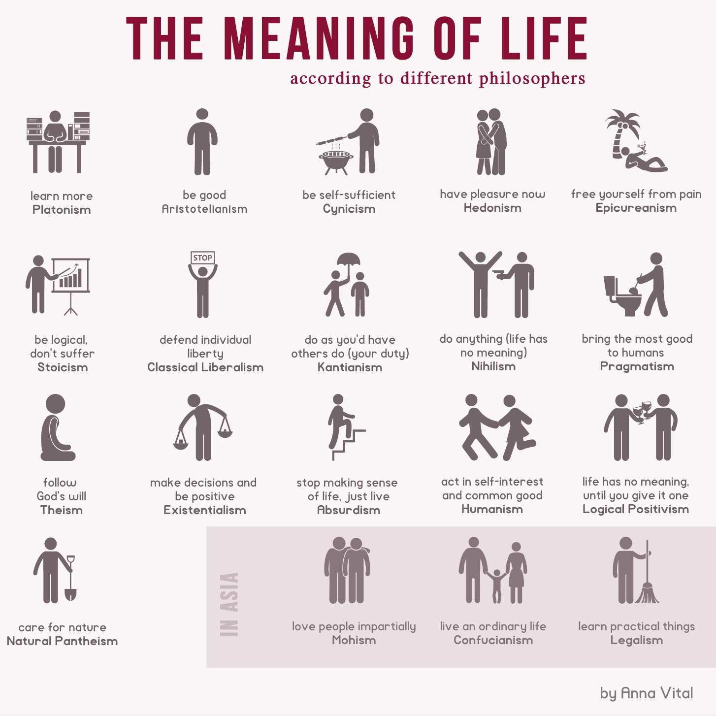 The Meaning of Life by Different Philosophers