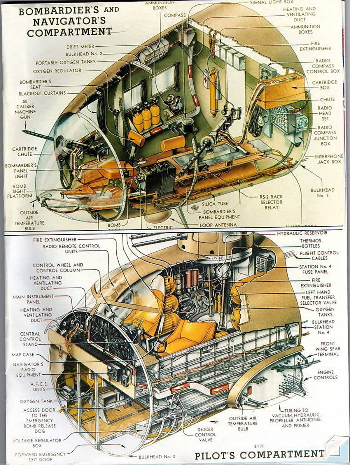 Cutaway Illustration of a B-17 Bomber
