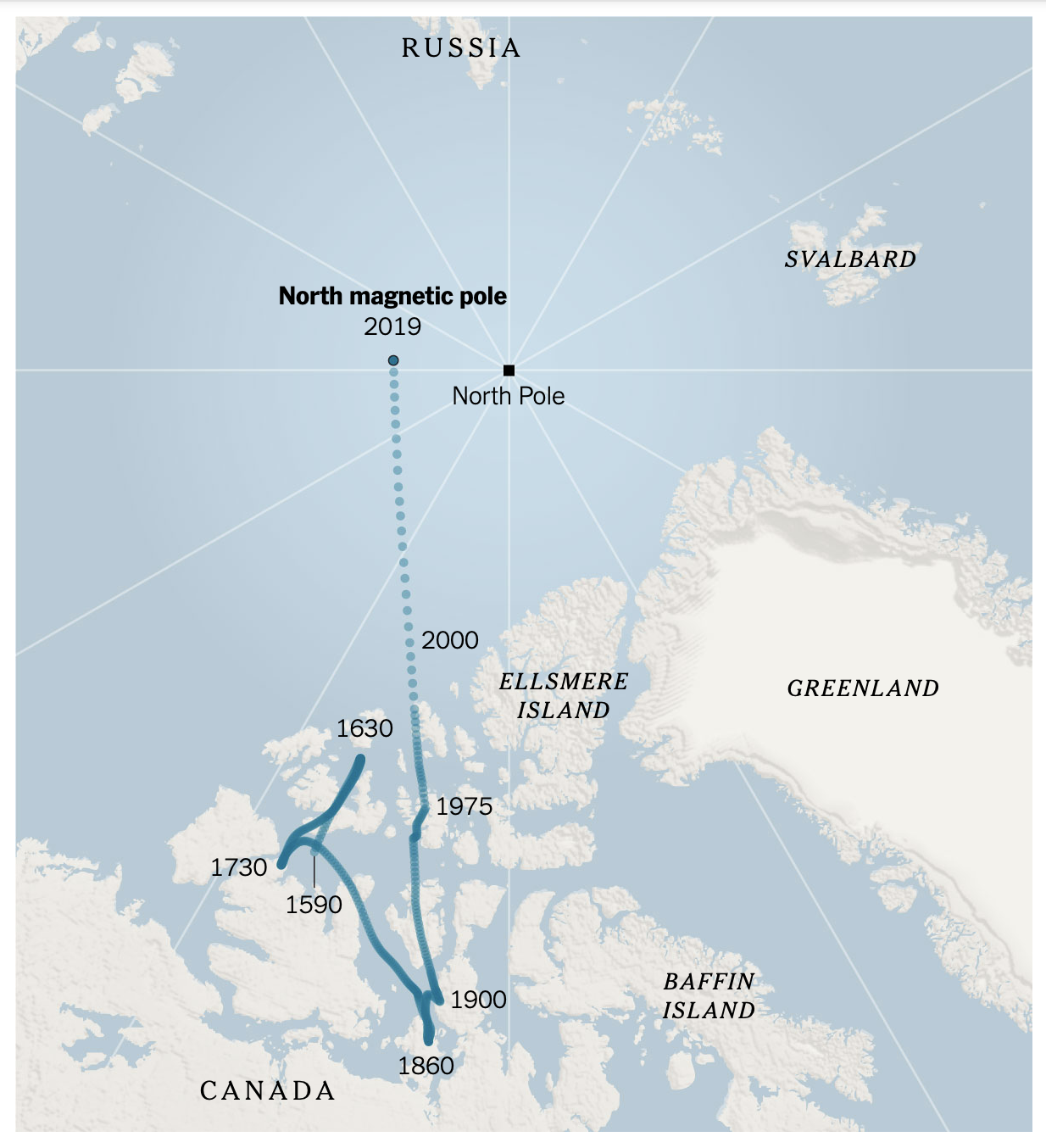 North Magnetic Pole Position Change