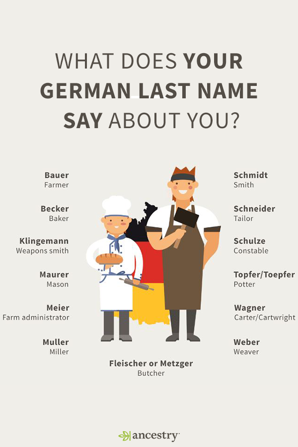 What Does Your German Surname Say About You?