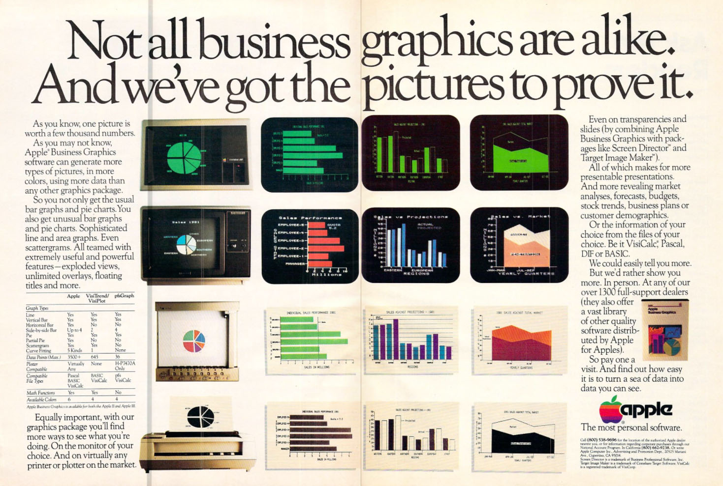 Apple, 1982