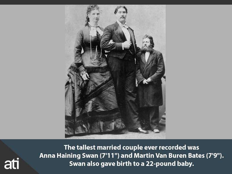 interesting history facts