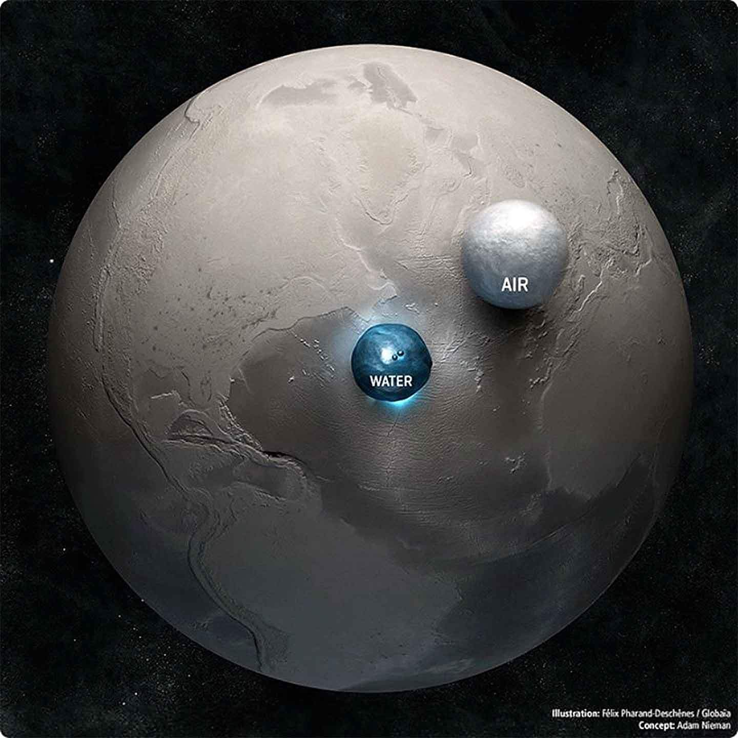 earth compared to all of its water and air