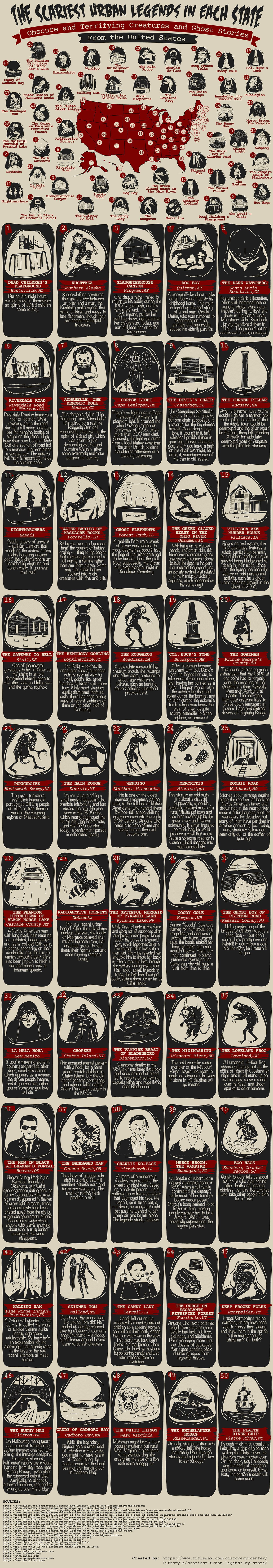 Scariest Urban Legends in Each US State
