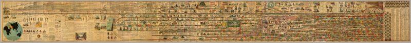 Detailed Timeline of World History