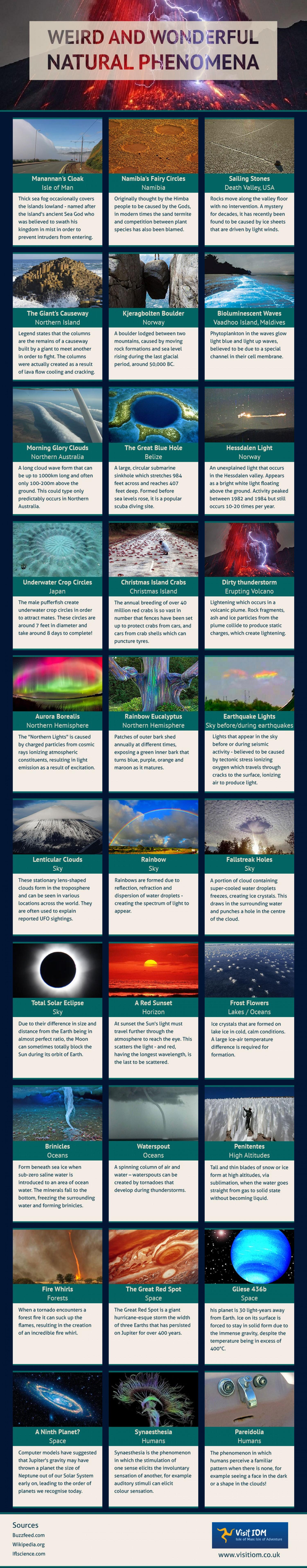 Weird and Wonderful Natural Phenomena